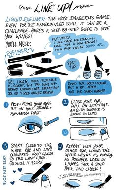 How to do your eyeliner! Tips and Tricks by http://kateordie.tumblr.com/
