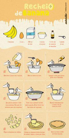 infografico_receita-ilustrada_recheio-de-banana