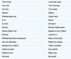 Treaty of Waitangi Learning Resources for teachers.