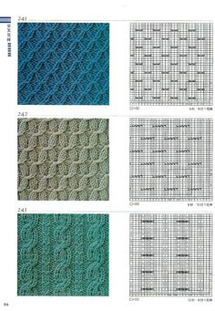 Knitting / Tricot : Stitches / Points
