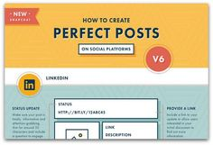 Infographic: What the perfect social media post looks like | Articles | Main
