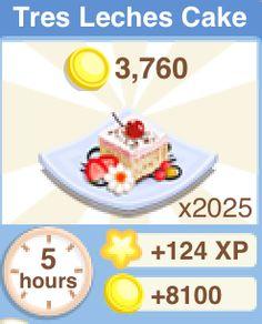 Bakery Recipe