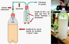 Cultivo Loco: Generador de CO2 casero hiper barato