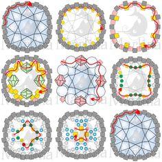 Sv Beads Decorative Plates, Symbols, Beads, Home Decor, Art, Beading, Homemade Home Decor, Icons, Bead