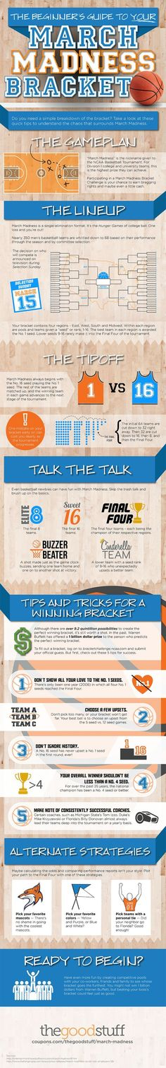 fundraising infographic : Everything You Need to Know for Your March Madness Bracket  thegoodstuff