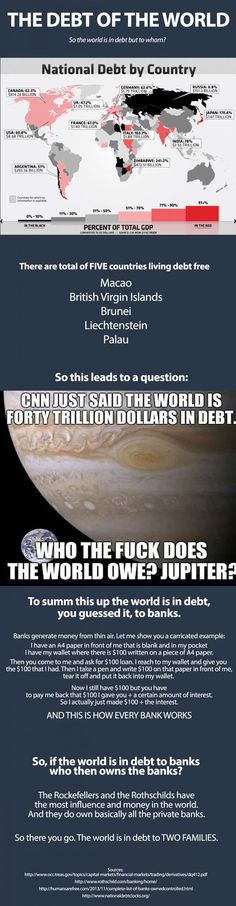 The debt of the world--- this hurts my brain... And my heart