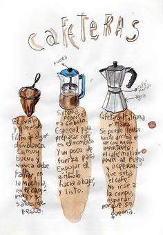 Cafeteras.  http://sommelierdecafe.com/general/dibujos-de-cafe-por-omar-panosetti/