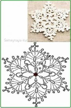 Сумка | ВЯЗАНИЕ КРЮЧКОМ | Постила Crochet Snowflake Pattern, Crochet Stars, Crochet Motifs, Christmas Crochet Patterns, Holiday Crochet, Crochet Snowflakes, Crochet Diagram, Crochet Doilies, Crochet Flowers