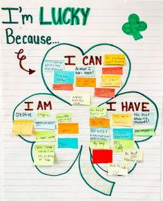 Classroom Organization, Classroom Management, Organizing, Future Classroom, School Classroom, Teaching Respect, Responsive Classroom, Social Skills, Social Work