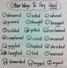 Said- other words Expanding the vocabulary in creative writing. Rewrite a passage from a book they all know, changing the words to change the tone completely, show them how each choice affects the story. Teaching Language Arts, Teaching Writing, Writing Skills, Writing Activities, Teaching Tips, Writing Tips, Writing Prompts, Creative Writing, Writing Help