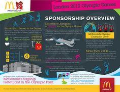 McDonald's 2012 London Olympic Sponsorship infographic (by McDonaldsCorp, via Flickr)