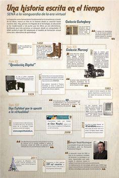 evolucion de imprentas_ escrita en el tiempo