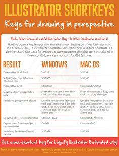 List of illustrator keyboard shortcuts. #Illustrator #IllustratorCs6 #IllustratorHelp #Illustratorkeyboardshortcuts #Illustratorshortcuts #keyboardshortcuts