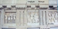 Temple from Templum is the same word as the Greek temenos, from temnw to cut off, means to separate some special place from the rest of the land. Usually religion rites were held outside the temple in front of the temple at an altar. With a few exceptions (for example temple to Apollo on Delos) most temples face east as the priests faced the direction of the rising sun when making offerings to the gods.