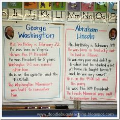 George Washington and Abraham Lincoln, this would be a neat way to learn facts about any 2 presidents or states for that fact