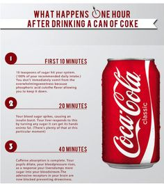 What a can of Coke does to your body in only one hour - Life & Style - NZ Herald News