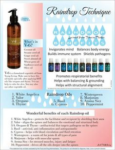 Raindrop Technique - Massage with oils....it is wonderful !!!! For more info or to purchase www.EssentialOilsEnhanceHealth.com