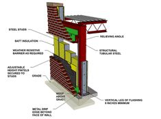 steel frame wall section detail - Google Search