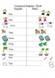 English worksheet: Singular/Plural