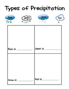types of precipitation worksheet free worksheets library download and print worksheets free. Black Bedroom Furniture Sets. Home Design Ideas