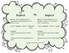 Explicit VS Implicit Poster