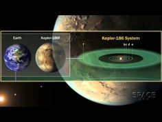 A nice little video comparing newly discovered Kepler 186f with Earth.