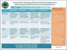 framework-for-cultur