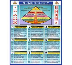 Numerology life path 7 photo 4