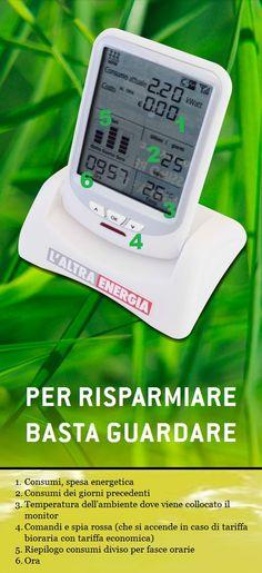 Per avere sempre sotto controllo i tuoi consumi domestici e monitorare l'efficienza del tuo impianto fotovoltaico, ecco la nostra soluzione...
