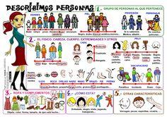 Retrato : personas, profesiones, físico, ropa y otras características
