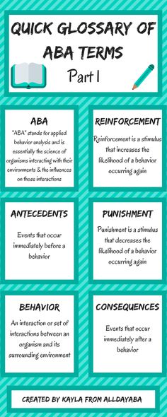 This is Part 1 in a series of Pins dedicated to disseminating the science of Applied Behavior Analysis (ABA). Our Quick Glossary series will include a variety of terms definitions and study resources just for you! Behavior Analyst, Behavior Interventions, Behavior Consequences, Aba Therapy For Autism, Aba Therapy Activities, Bcaba Exam, Aba Training, Special Education Behavior, Behavioral Analysis