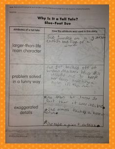 Totally Terrific in Texas: Tall Tales Tall Tales Activities, Traditional Literature, 3rd Grade Reading, Library Lessons, Book Suggestions, Classroom Fun, Second Grade, Lesson Plans, Figurative Language