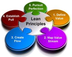 lean methods and robotics - Andra Keay
