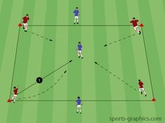 Swarm the ball carrier is an excellent drill to help players work on aggressively pressing an attacker to try to win the ball back.