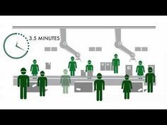 Every 3.5 minutes a person dies in the European Union as a result of a work-related accident or an Occupational Disease