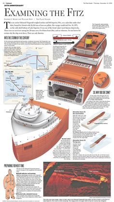 On the anniversary of the deadly Edmund Fitzgerald disaster on Lake Superior, Plain Dealer colleague William Neff and I explored the prevailing theories about how the ore-laden carrier ended up at the bottom of the lake.