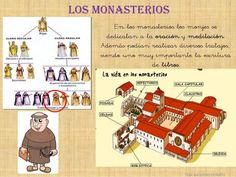 EDAD MEDIA PARA NIÑOS Medieval Knight, School, Education, English, Socialism, Learning Styles, Stories For Kids, English English, Schools