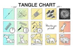 The Tangle Chart Art Print by Groomerisms | Society6 .. For groomers and grooming shops: help clients understand how mats affect their pets' available style options.