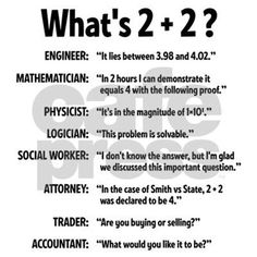 What's 2 plus 2? Each occupation and profession will have a different answer. A funny gift for an engineer, mathematician, physicist, logician, social worker, attorney, lawyer, trader, or accountant.