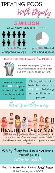bornandfed- 1 in 10 women of reproductive age have PCOS. The basis of most treatment plans is telli&; bornandfed- 1 in 10 women of reproductive age have PCOS. The basis of most treatment plans is telli&; Born and […] up pregnancy quotes Pcos Diet, Pcos Food, How To Treat Pcos, Polycystic Ovarian Syndrome, Pregnancy Quotes, Quotes About Motherhood, Weights For Women, To Loose, Find Food