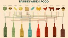 Wine enhances the already lovely flavors of your favorite foods.
