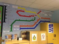 This connective underground map is a creative way to display the different types of connectives. It clearly displays the link between different types of connectives therefore making it easier for students to. Year 6 Classroom, Primary Classroom Displays, Ks2 Classroom, Teaching Displays, Class Displays, School Displays, Classroom Organisation, Classroom Ideas, Geography Classroom