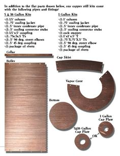 The kit includes: - Machine cut parts, perfectly sized & pre-drilled. - 100% copper rivets, pipe and fittings. - Step-by-step online assembly videos, located here. What you need to provide: - Lead fre