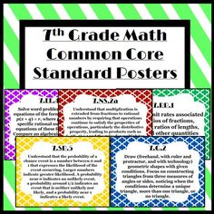 7th Grade Math Common Core Posters to hang in classroom!