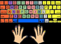 Glenda's Assistive Technology Information and more...: Keyboarding Thoughts and Resources