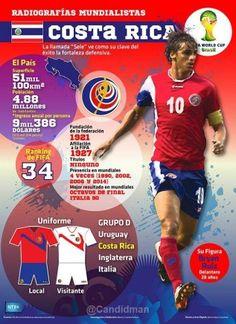 Infografia-Mundial-Brasil-2014-Costa Rica-@Candidman