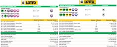 Latest #SouthAfricanLottoResults & #SouthAfricanLottoplusResults| 26 November 2016  http://www.free-casinos.co.za/south-african-lotto-and-lotto-plus-result-26-november-2016.html