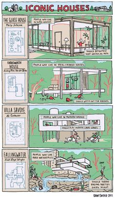 Gallery of Iconic Houses by Grant Snider - 1