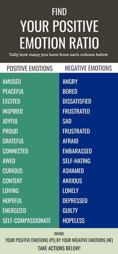 """""""The 3 Steps To Calculate Your Positive Emotion Ratio"""""""