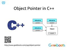 Pointer is a reference of address of another memory location in computer. Where object pointer refer the address of an object. Member functions and variable can be access using object pointer by member access operator.  #objectpointer #pointer #cpp #programming